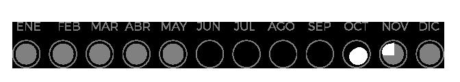 Calendario de comercializacion de tomatte raf gold lover