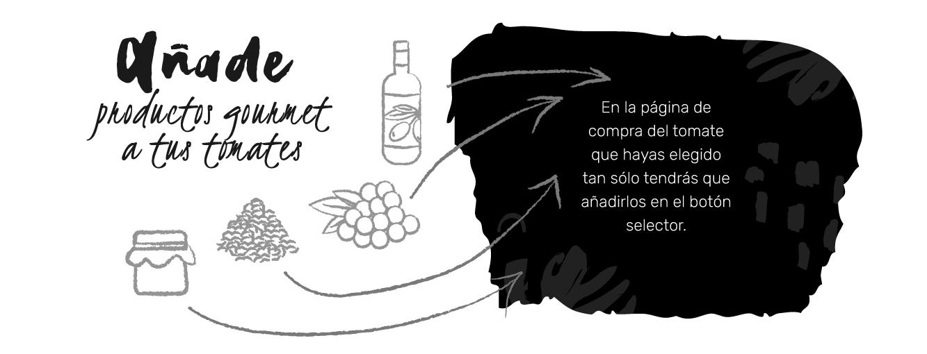 Tomatelover Pack Gourmet 1